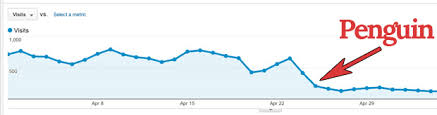 seo drop in traffic